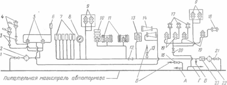 Схема воздухопровода приборов