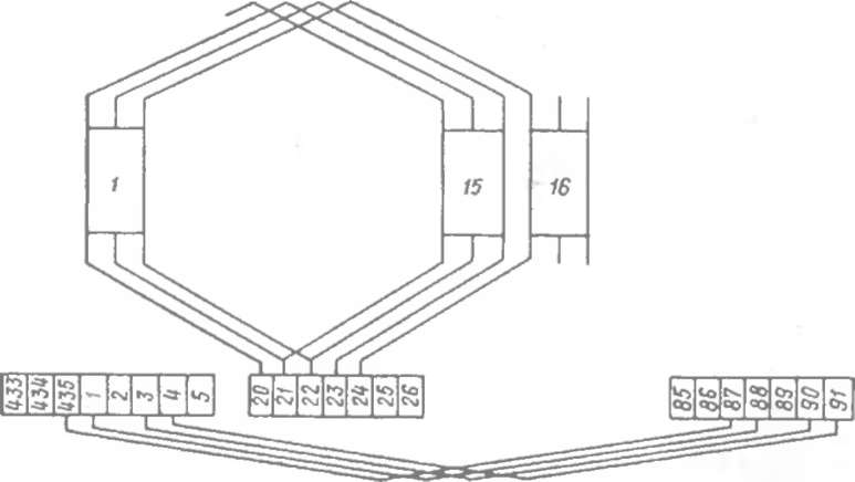электрические схемы. как построить схему управления предприятием.