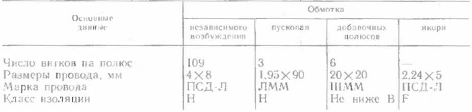 ввгнг ls 5х2.5 цена в этм г.уфа