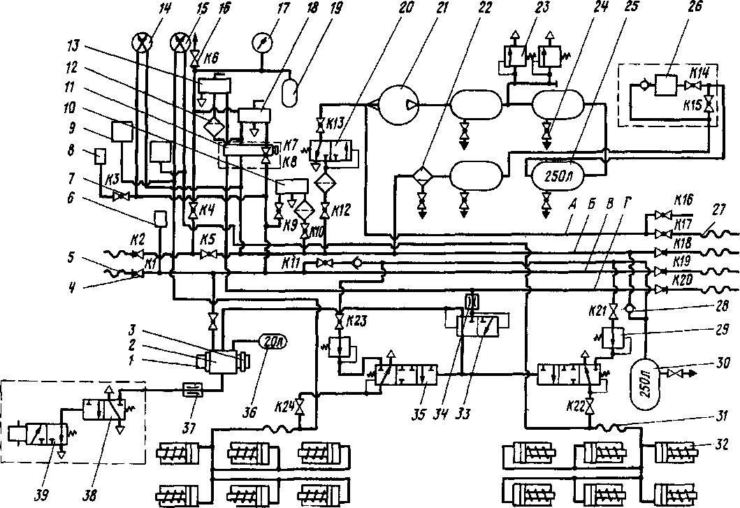 Рис 160 Схема воздухопровода