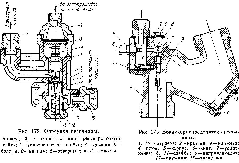 Схема песочной системы