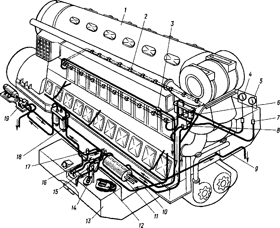 Рис 43 Схема топливной системы