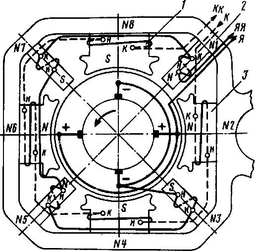 Схема соединения обмоток тягового электродвигателя ЭД-118А (вид со стороны коллектора): /-полюс главный...