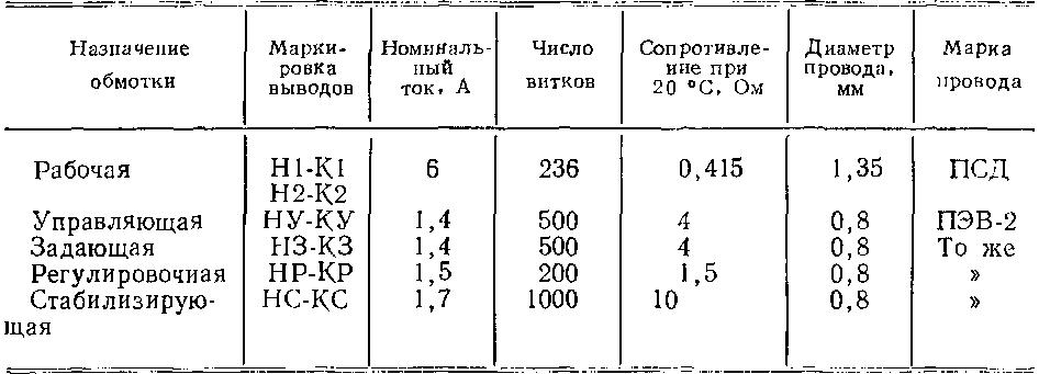 тока типа ТПТ-10 измеряет