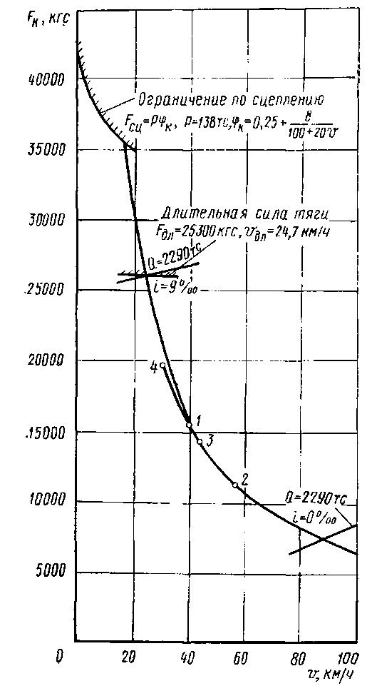 секции тепловоза 2ТЭ10В