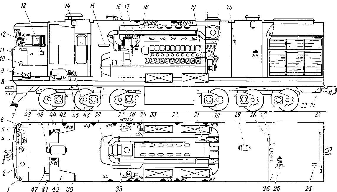 Расположение электрооборудования на тепловозе: 1 - вентилятор кабины машиниста (с 1975 г. не устанавливается); 2 -- электроплита; 3 -пульт управления радиостанцией (блок № 5); 4 - пульт управления тепловозом; 5 - буферный фонарь; 6 - скоростемер; 7 - приемные катушки АЛСН; 8 - двухмашинный агрегат; 9 - ящик дешифратора и усилителя ЯДУ; 10 - электродвигатель вентилятора; 11 - прожектор; 12 - лампы АЛСН; 13 - электропневматнческнй клапан ЭПК; 14 - электродвигатель вентилятора кузова; 15 - световой номер; 16 - блокировка валоповоротного устройства № 105 тепловоза 2ТЭ10В