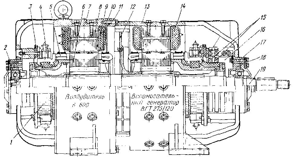 Двухмашинный агрегат типа А-706Б (продольный разрез) тепловоза 2ТЭ10В