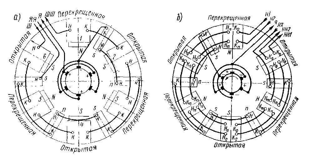 Схема соединения обмоток двухмашинного агрегата (вид со стороны коллектора) тепловоза 2ТЭ10В