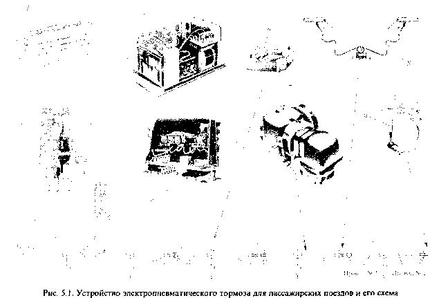 электропневматического