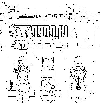 Принципиальная схема масляной