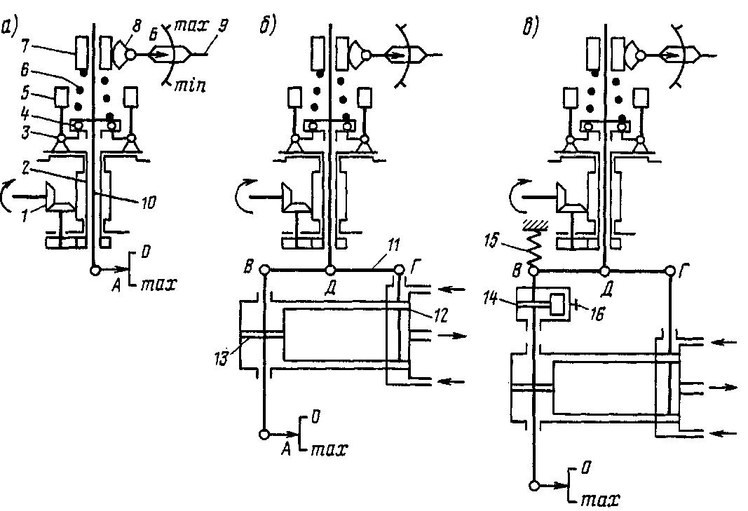 Схемы регуляторов частоты