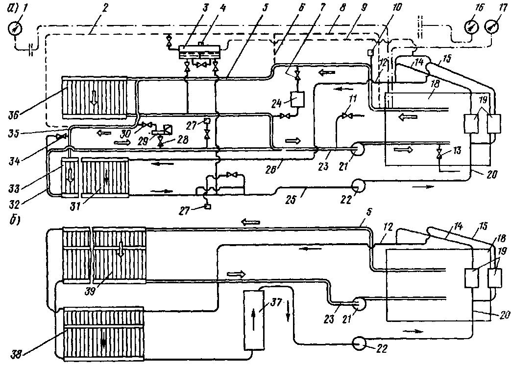 Схемы водяной системы дизеля: