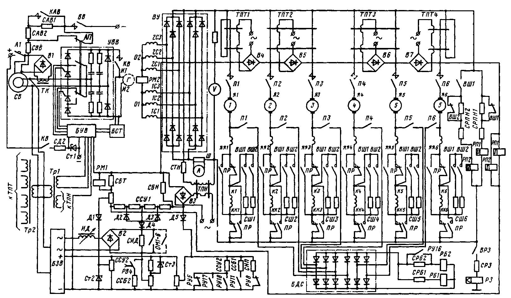 Силовые цени тепловоза 2ТЭ116