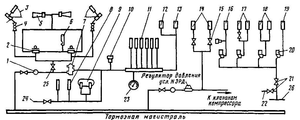 Схема воздушной системы