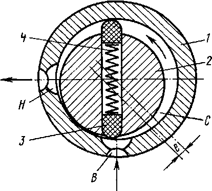 Схема роторно-лопастного
