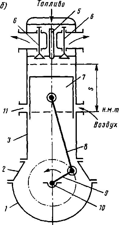 Схемы двигателей внутреннего