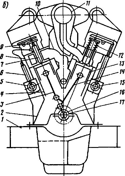 Схема дизелей типов: а — Д49;