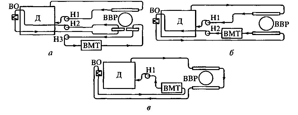 Схемы водяных систем