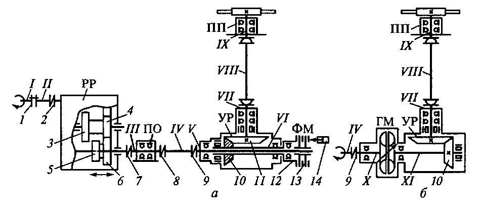 Схемы привода вентилятора