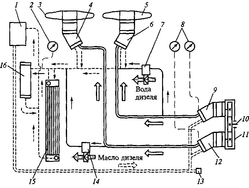 Схема гидростатического