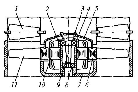 Мотор-вентилятор переменного