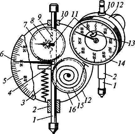 Индикатор часового типа: