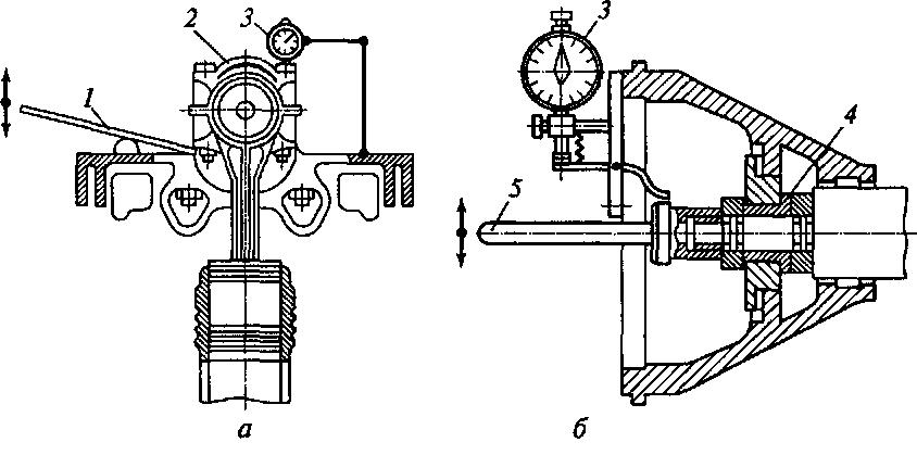 Схема измерения зазора «на
