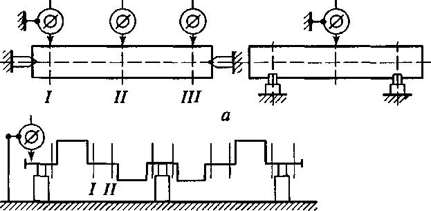 Схема проверки прямолинейности