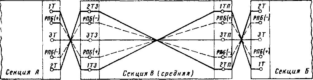 Рис 96 Схема размещения