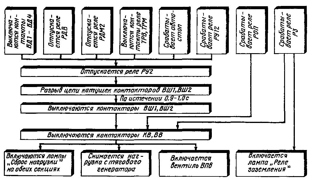 Структурная схема (алгоритм)