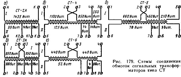 собс-2ау3 характеристики
