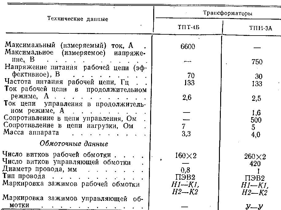 тепловоза М62 магнитные