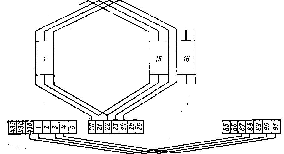 Схема соединения обмотки якоря