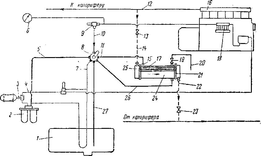 Глава III трубопроводы и вспомогательное оборудование тепловоза.