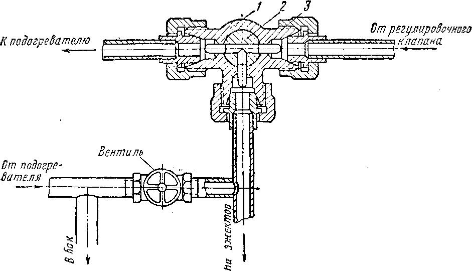 137. Трёхходовой кран новой топливной системы: / - корпус; 2 -пробка; 3 - штуцер.