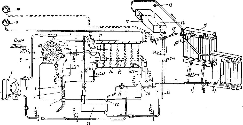 Схема водяной системы: