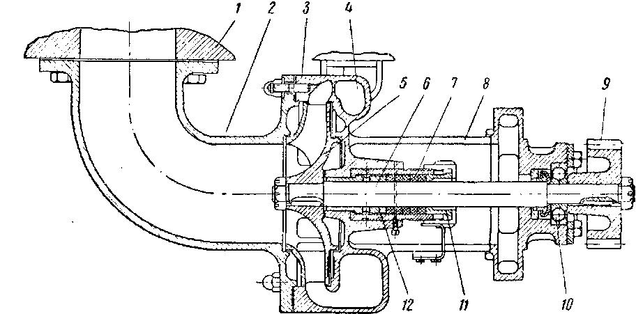Водяной насос, установленный