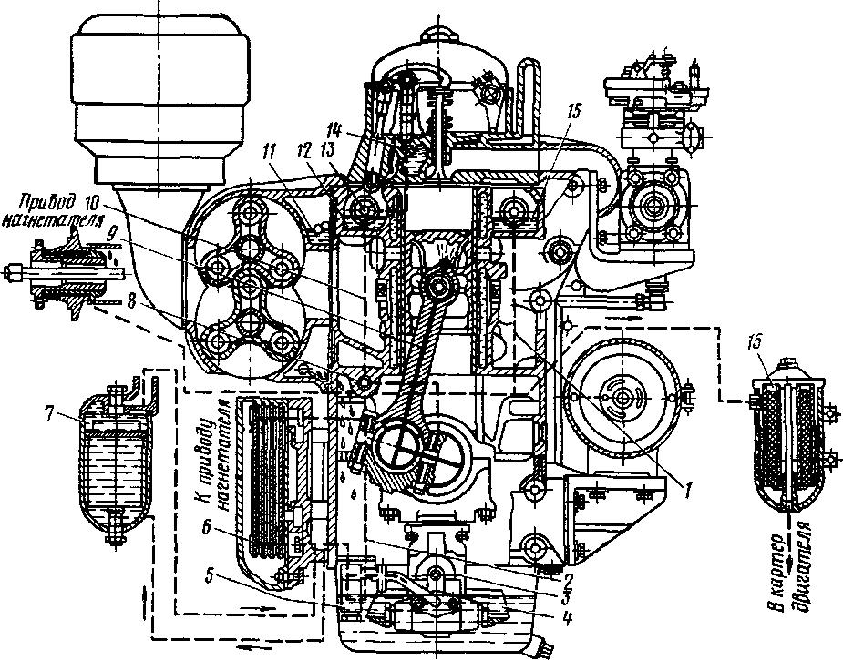 Схема системы смазки дизеля