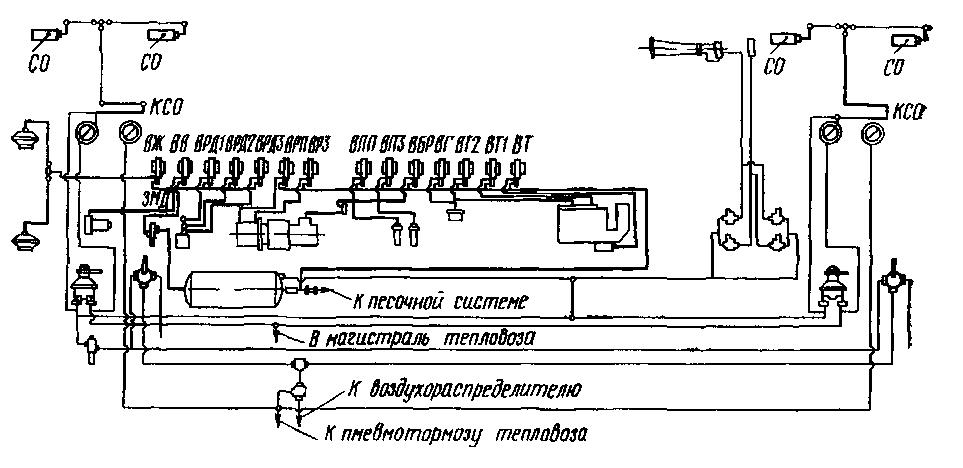 Рис 80 Пневматическая схема