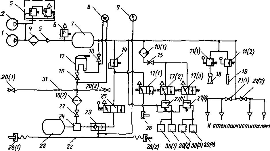 Рис. 81.  Принципиальная схема пневматической системы тепловоза ТУ6А.